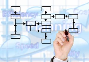 Increase your bottom line using Cityworks Asset Management System